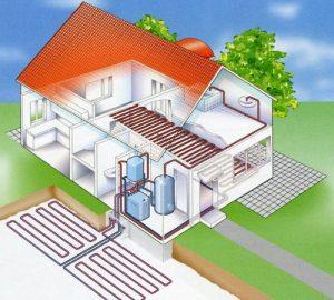 geotermia casa